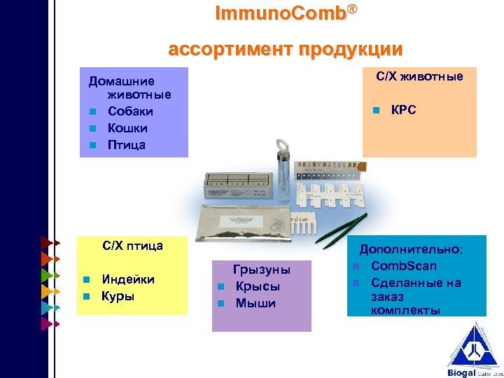 Immuno. Comb® ассортимент продукции С/Х животные Домашние животные Собаки Кошки Птица С/Х птица Индейки