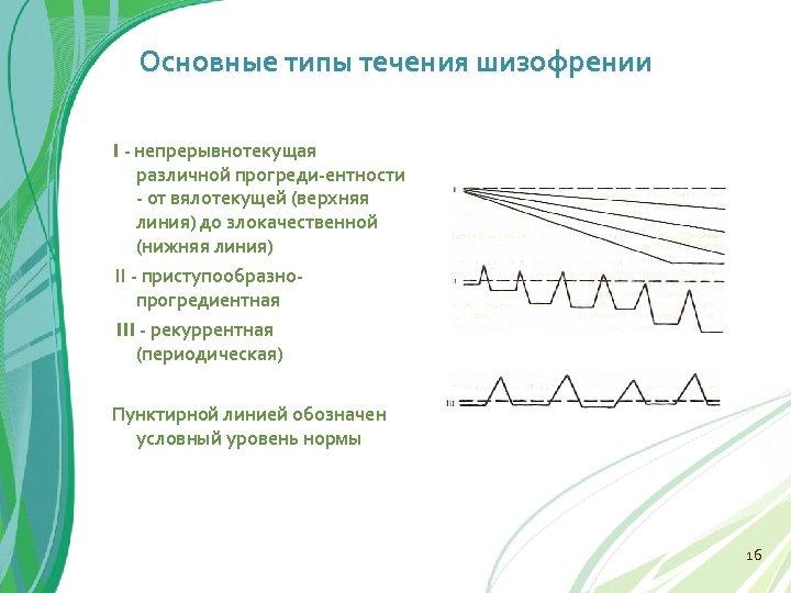 Основные типы течения шизофрении I непрерывнотекущая различной прогреди ентности от вялотекущей (верхняя линия) до