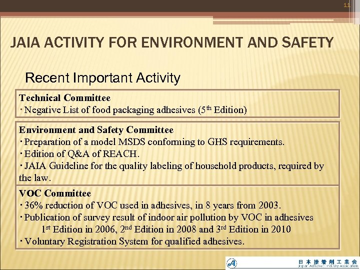 11 JAIA ACTIVITY FOR ENVIRONMENT AND SAFETY Recent Important Activity Technical Committee ・ Negative