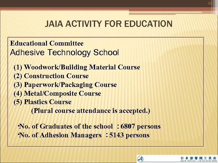 13 JAIA ACTIVITY FOR EDUCATION Educational Committee Adhesive Technology School (1) Woodwork/Building Material Course