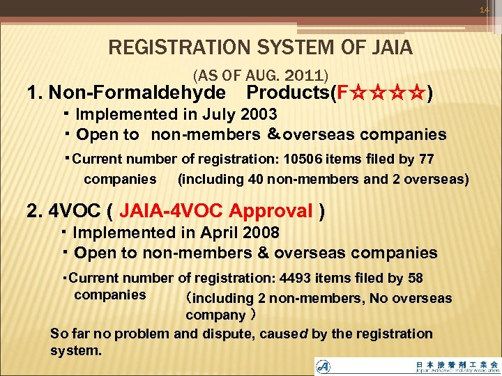 14 REGISTRATION   SYSTEM OF JAIA (AS OF AUG. 2011) 1. Non-Formaldehyde Products(F☆☆☆☆)    ・Implemented in