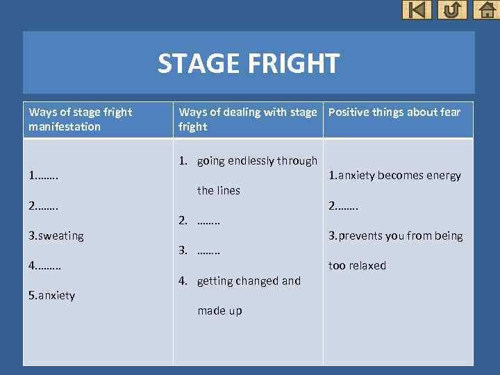 STAGE FRIGHT Ways of stage fright manifestation 1. ……. 2. ……. 3. sweating 4.