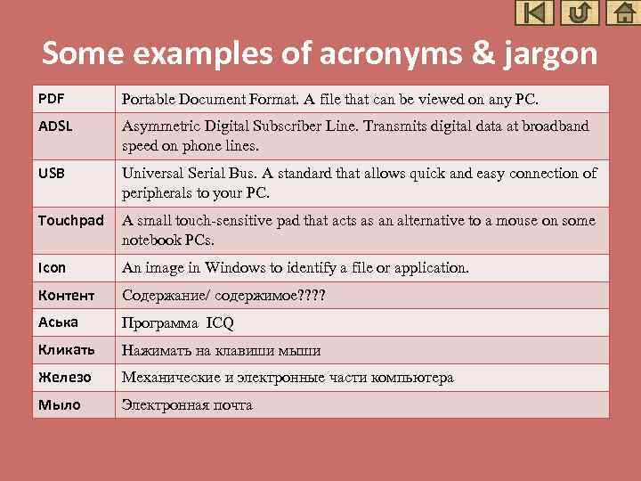 Some examples of acronyms & jargon PDF Portable Document Format. A file that can