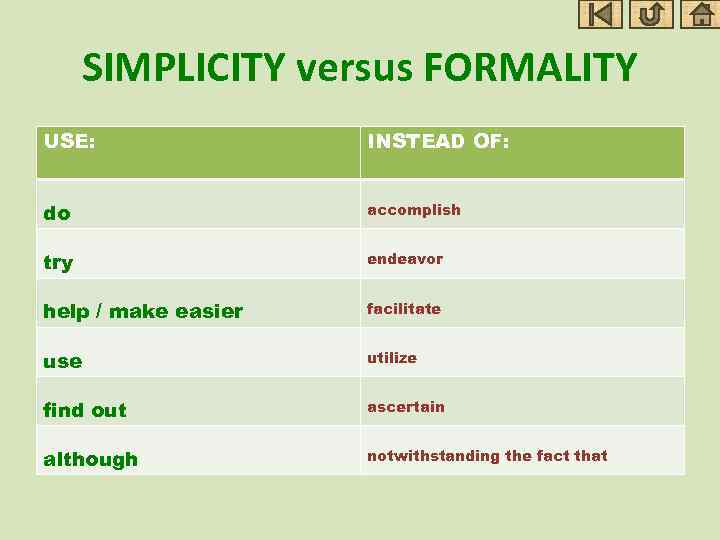 SIMPLICITY versus FORMALITY USE: INSTEAD OF: do accomplish try endeavor help / make easier