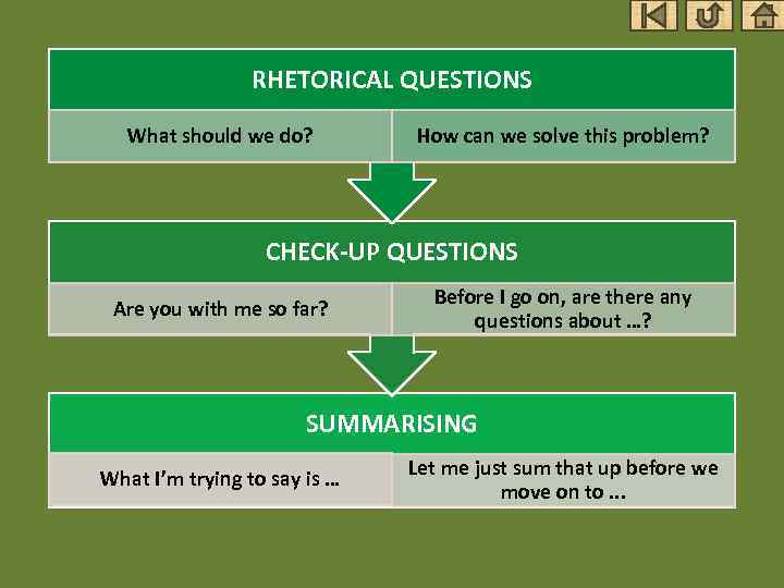 RHETORICAL QUESTIONS What should we do? How can we solve this problem? CHECK-UP QUESTIONS