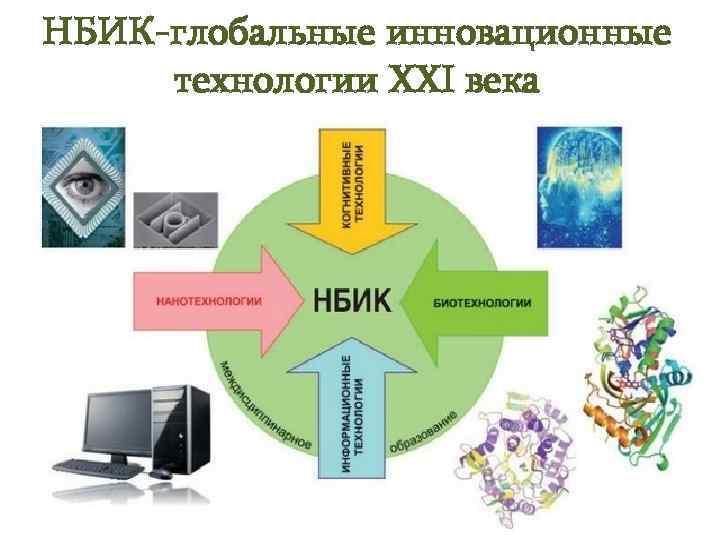 НБИК-глобальные инновационные технологии XXI века