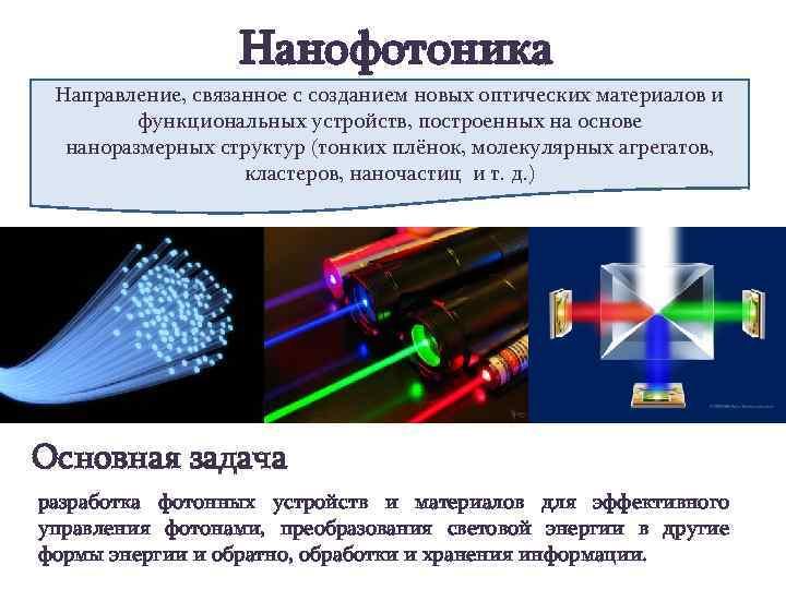 Нанофотоника Направление, связанное с созданием новых оптических материалов и функциональных устройств, построенных на основе