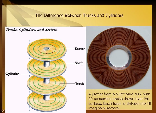 The Difference Between Tracks and Cylinders 3 -10 A platter from a 5. 25