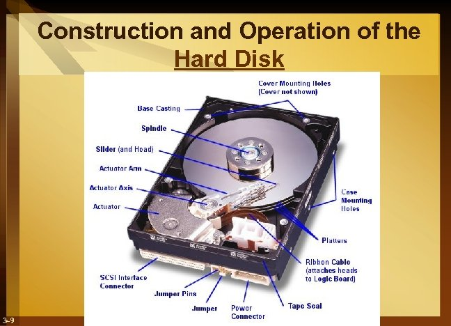 Construction and Operation of the Hard Disk 3 -9