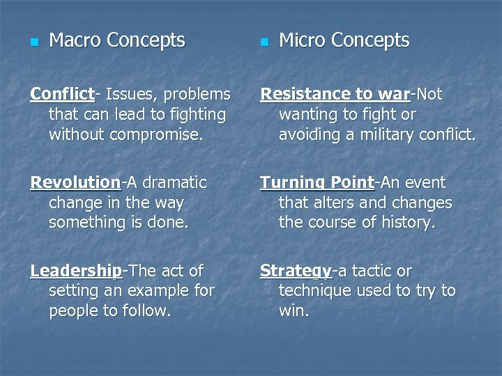 n Macro Concepts n Micro Concepts Conflict- Issues, problems that can lead to fighting