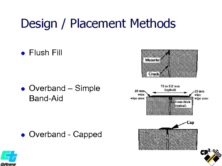 Design / Placement Methods l Flush Fill l Overband – Simple Band-Aid l Overband