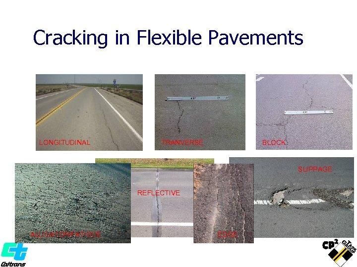 Cracking in Flexible Pavements LONGITUDINAL TRANVERSE BLOCK SLIPPAGE REFLECTIVE ALLIGATOR/FATIGUE EDGE