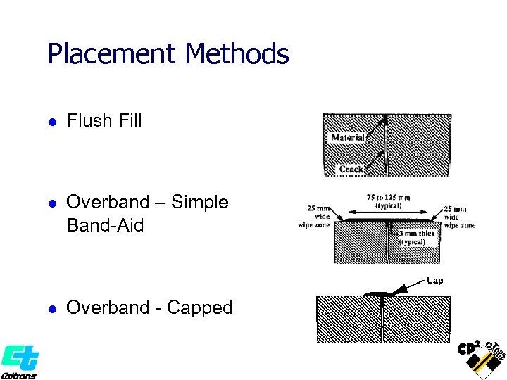 Placement Methods l Flush Fill l Overband – Simple Band-Aid l Overband - Capped