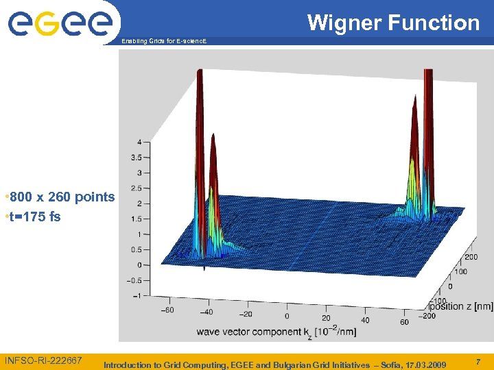 Wigner Function Enabling Grids for E-scienc. E • 800 x 260 points • t=175