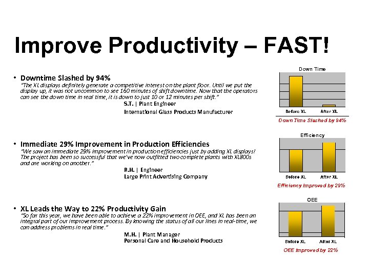 """Improve Productivity – FAST! Down Time • Downtime Slashed by 94% """"The XL displays"""