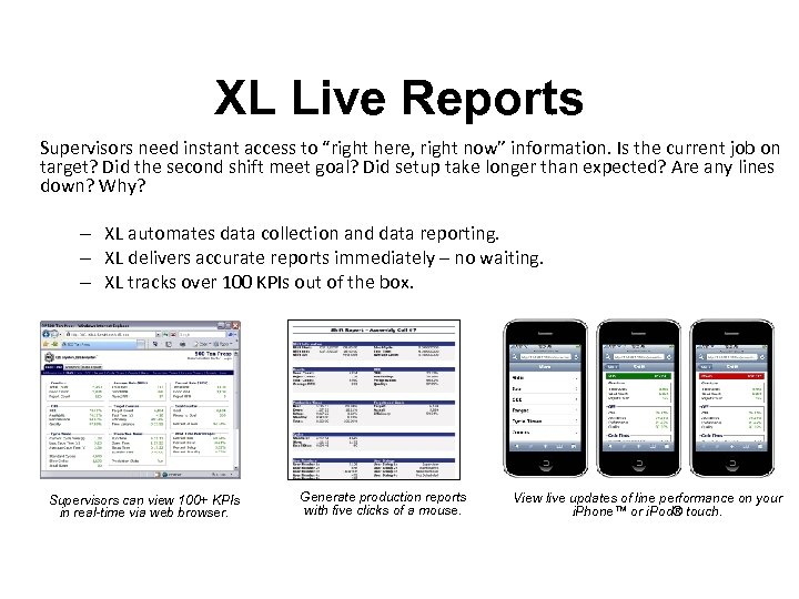 """XL Live Reports Supervisors need instant access to """"right here, right now"""" information. Is"""