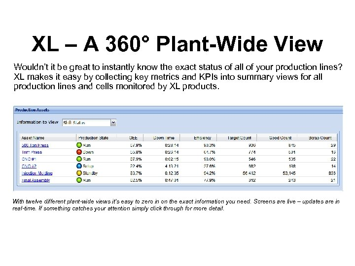 XL – A 360° Plant-Wide View Wouldn't it be great to instantly know the