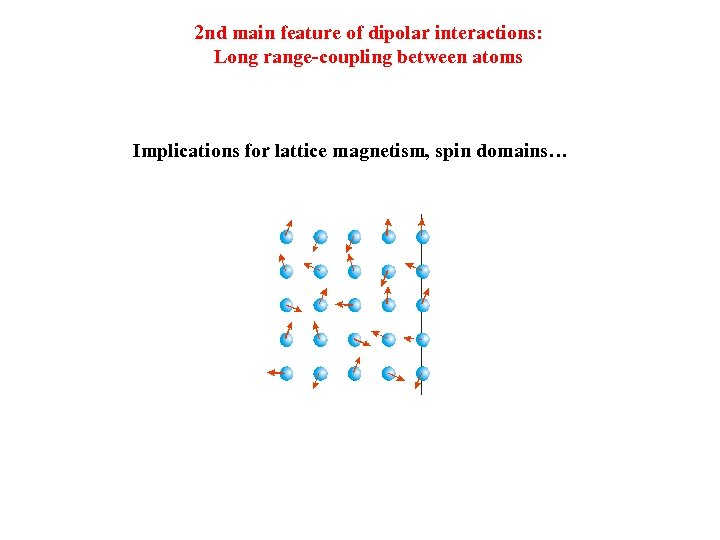 2 nd main feature of dipolar interactions: Long range-coupling between atoms Implications for lattice