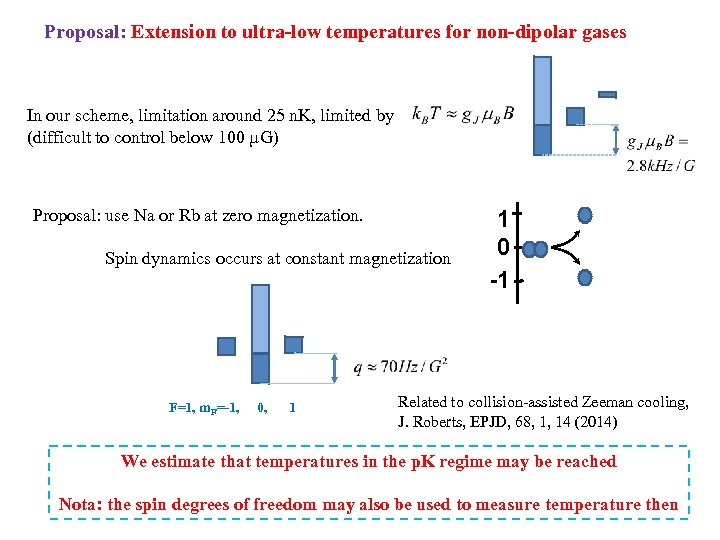 Proposal: Extension to ultra-low temperatures for non-dipolar gases In our scheme, limitation around 25