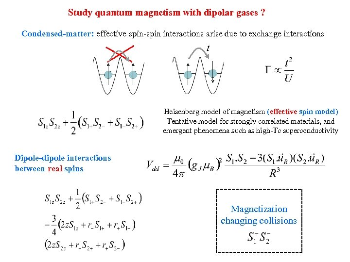 Study quantum magnetism with dipolar gases ? Condensed-matter: effective spin-spin interactions arise due to