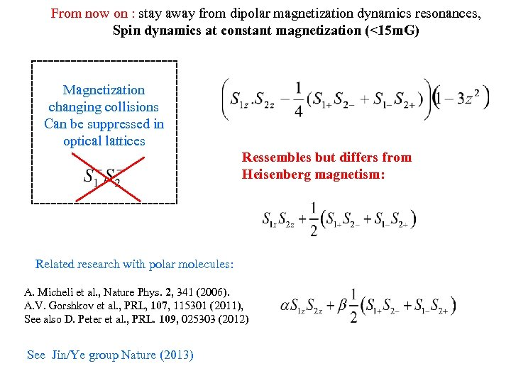 From now on : stay away from dipolar magnetization dynamics resonances, Spin dynamics at