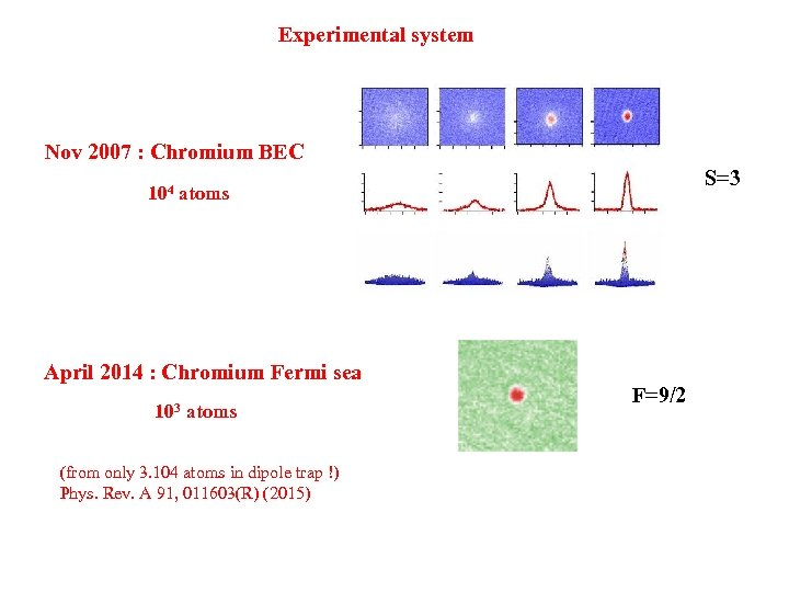 Experimental system Nov 2007 : Chromium BEC S=3 104 atoms April 2014 : Chromium