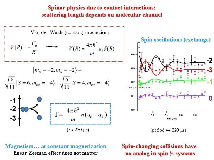 Spinor physics due to contact interactions: scattering length depends on molecular channel Van-der-Waals (contact)