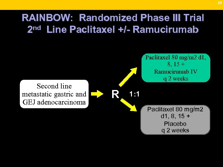 26 RAINBOW: Randomized Phase III Trial 2 nd Line Paclitaxel +/- Ramucirumab Paclitaxel 80