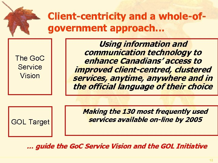 Client-centricity and a whole-ofgovernment approach… The Go. C Service Vision GOL Target Using information
