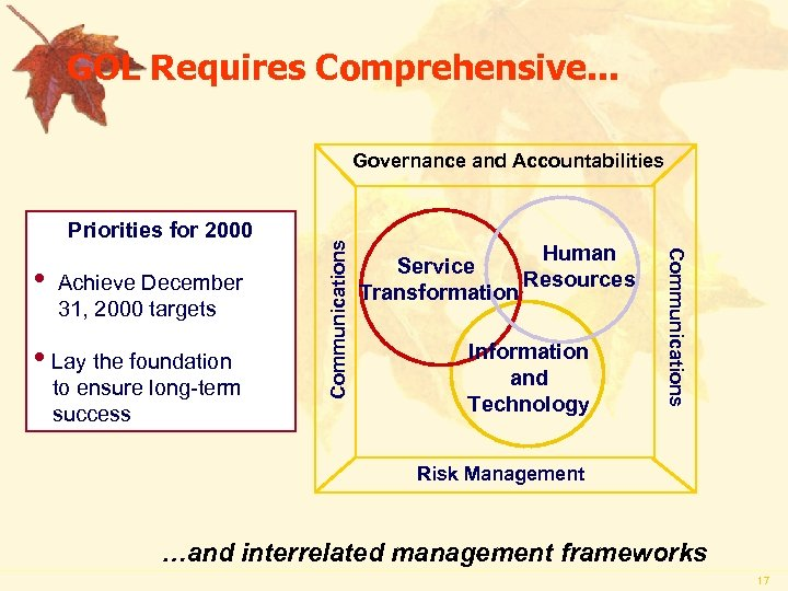 GOL Requires Comprehensive. . . Priorities for 2000 Achieve December 31, 2000 targets •