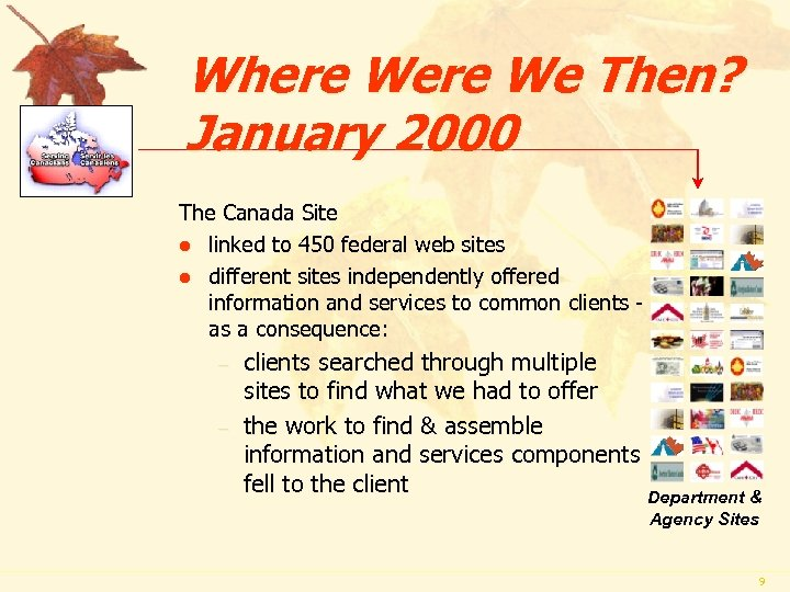 Where We Then? January 2000 The Canada Site l linked to 450 federal web