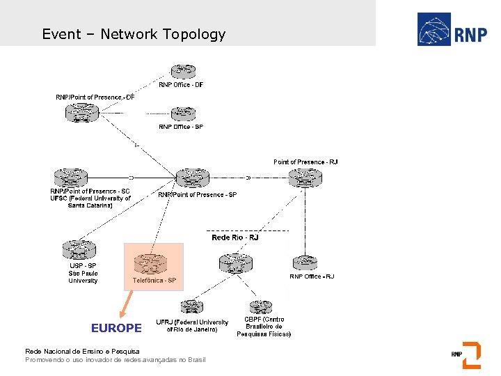 Event – Network Topology EUROPE Rede Nacional de Ensino e Pesquisa Promovendo o uso