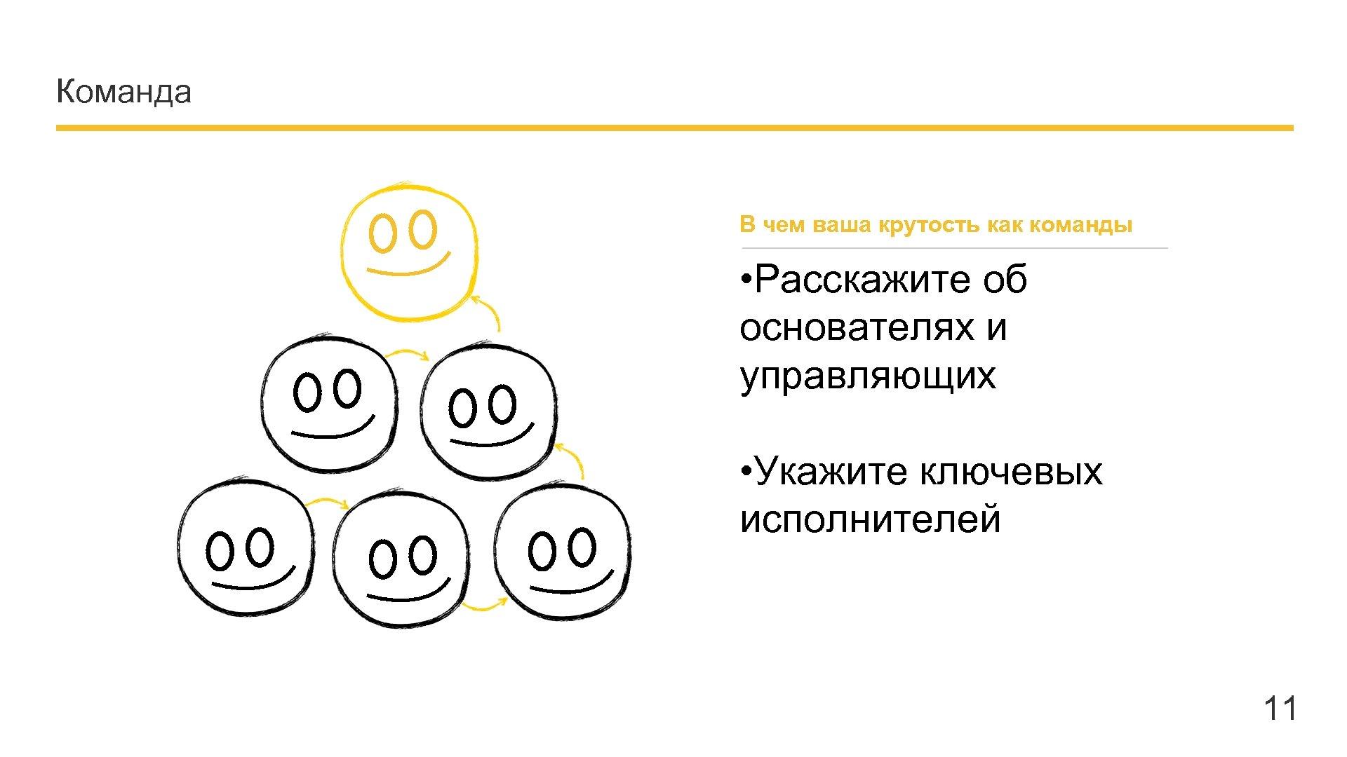 Команда В чем ваша крутость как команды • Расскажите об основателях и управляющих •