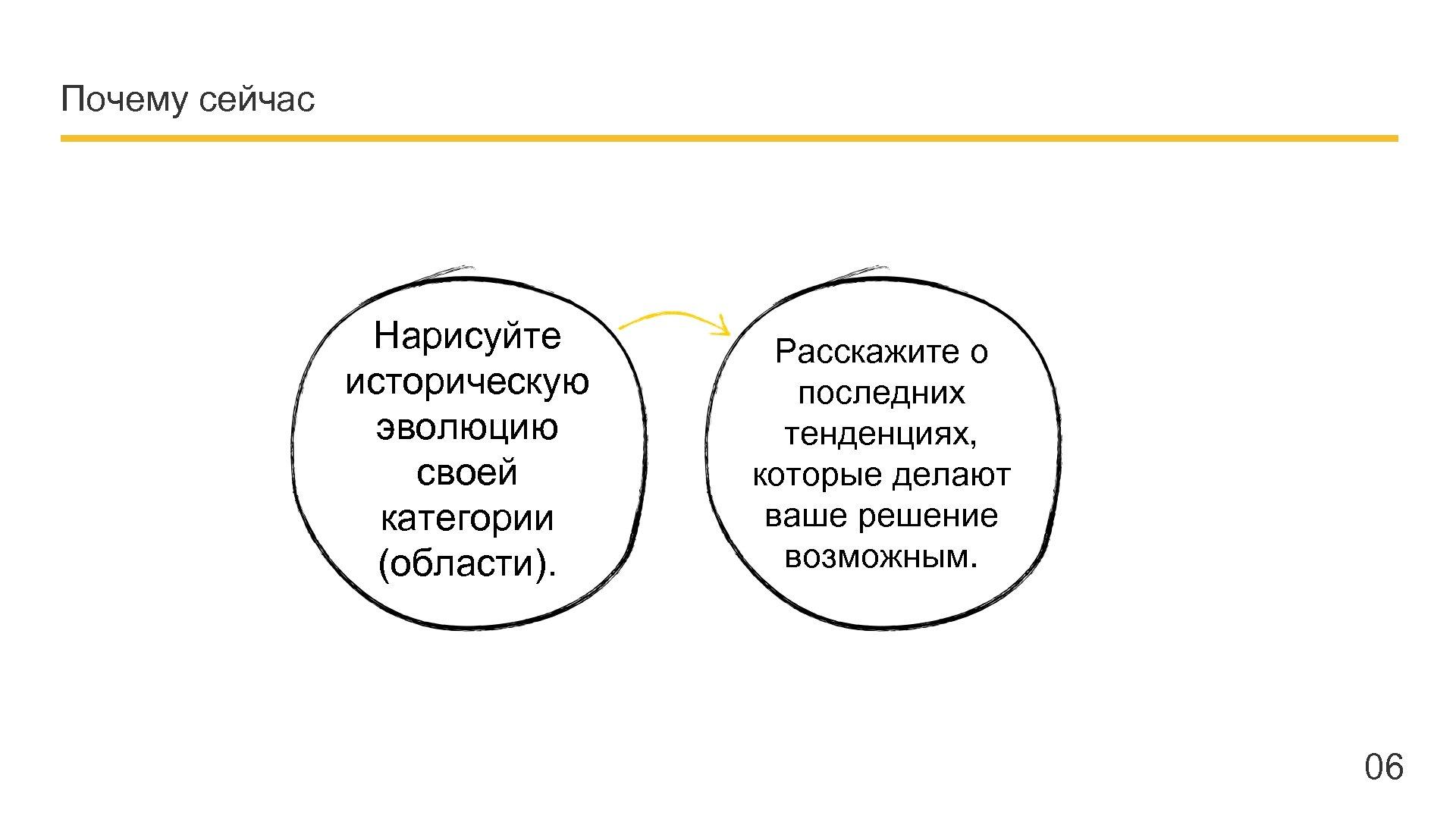 Почему сейчас Нарисуйте историческую эволюцию своей категории (области). Company name - Presentation Расскажите о