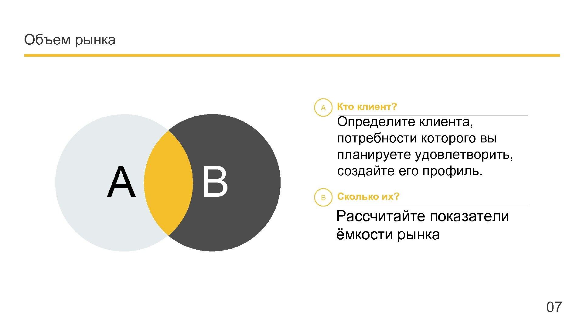 Объем рынка A A B Кто клиент? Определите клиента, потребности которого вы планируете удовлетворить,