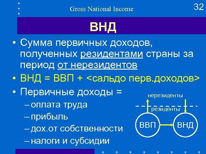 32 Gross National Income ВНД • Сумма первичных доходов, полученных резидентами страны за период