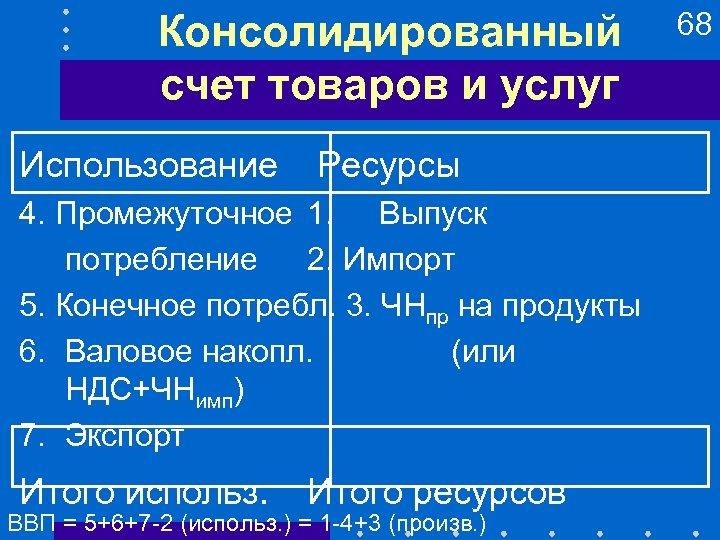 Консолидированный счет товаров и услуг Использование Ресурсы 4. Промежуточное 1. Выпуск потребление 2. Импорт