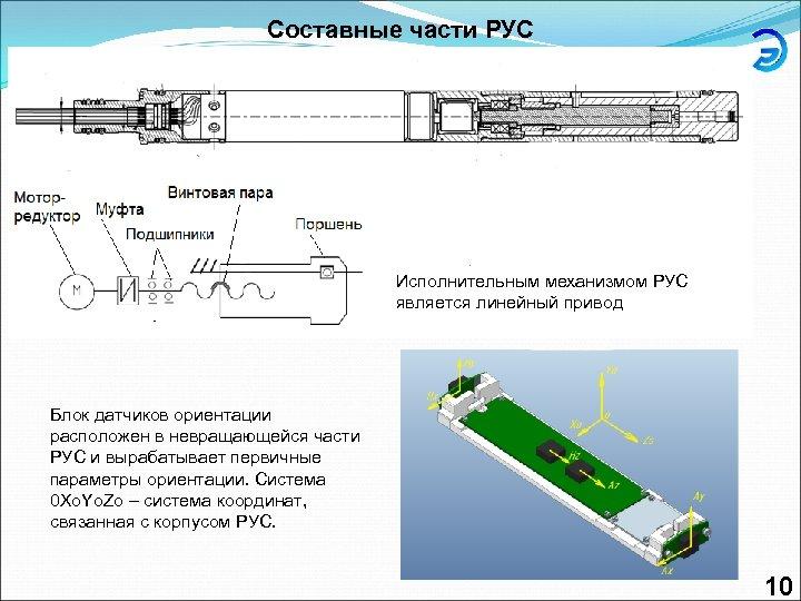 Составные части РУС Исполнительным механизмом РУС является линейный привод Блок датчиков ориентации расположен в