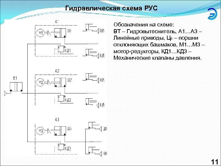 Гидравлическая схема РУС Обозначения на схеме: ВТ – Гидровытеснитель, А 1…А 3 – Линейные
