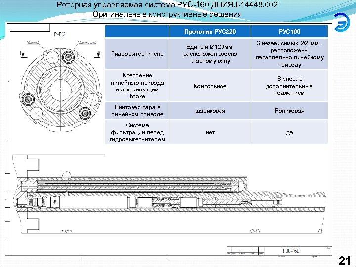 Роторная управляемая система РУС-160 ДНИЯ. 614448. 002 Оригинальные конструктивные решения Прототип РУС 220 РУС