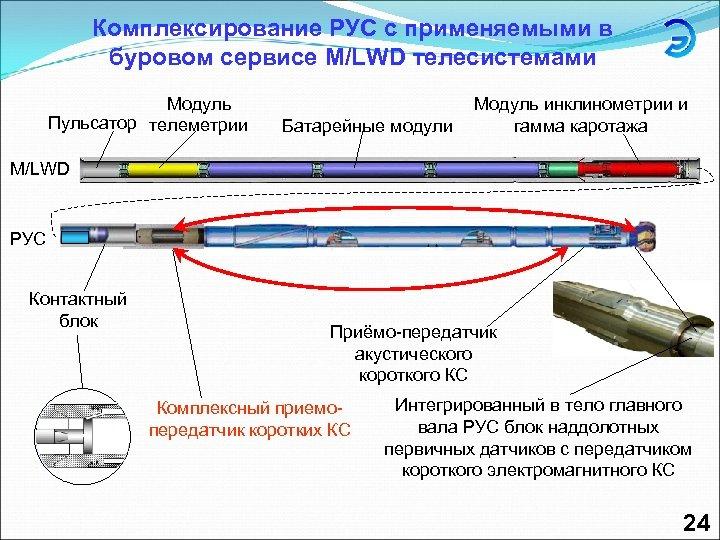 Комплексирование РУС с применяемыми в буровом сервисе M/LWD телесистемами Модуль Пульсатор телеметрии Батарейные модули