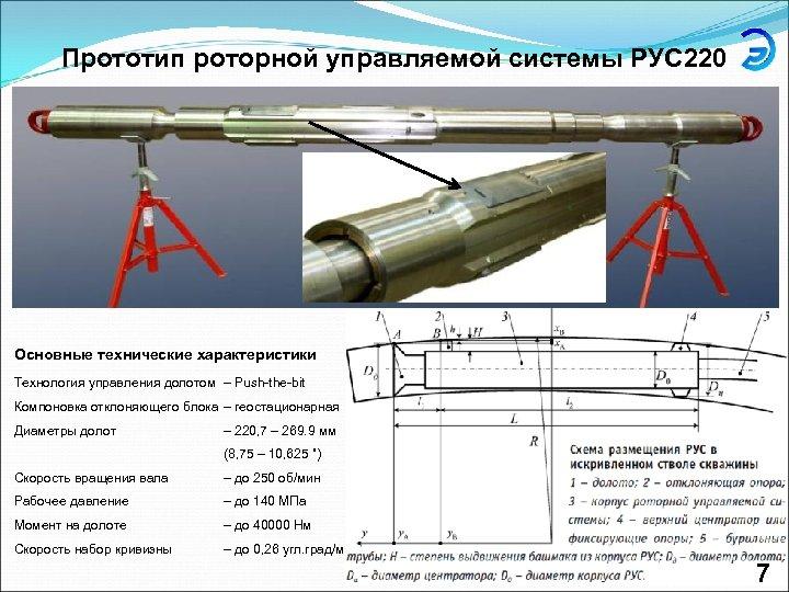 Прототип роторной управляемой системы РУС 220 Основные технические характеристики Технология управления долотом – Push-the-bit