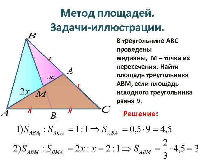 Метод площадей задачи с решением занимательные задачи для 4 класса с решениями