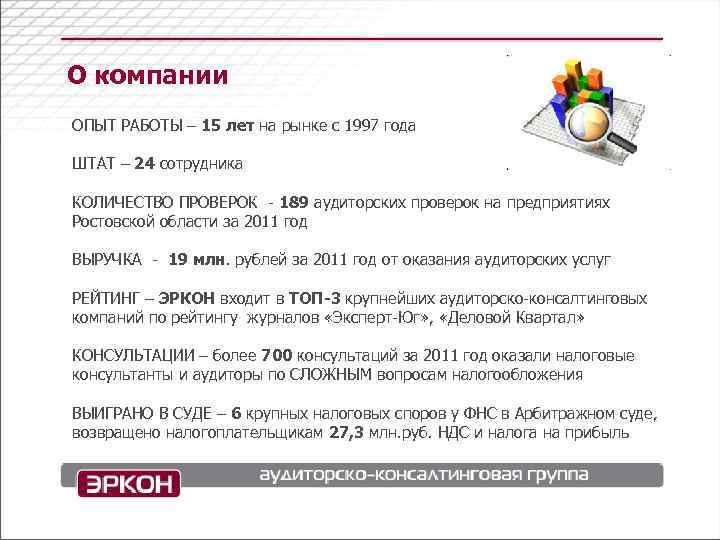 О компании ОПЫТ РАБОТЫ – 15 лет на рынке с 1997 года ШТАТ –