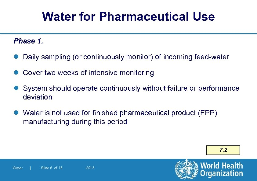 Water for Pharmaceutical Use Phase 1. l Daily sampling (or continuously monitor) of incoming