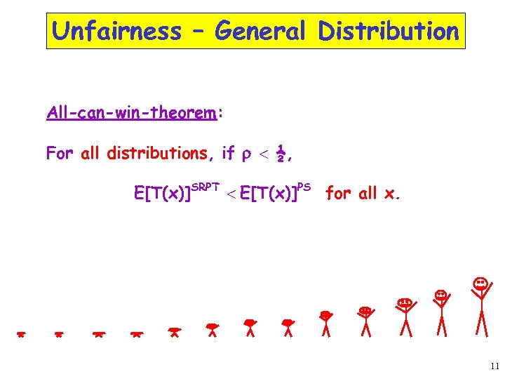 Unfairness – General Distribution All-can-win-theorem: For all distributions, if r < ½, E[T(x)]SRPT <