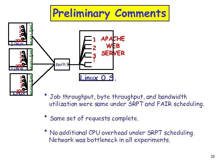 1 2 3 200 Linux WAN EMU Preliminary Comments 1 APACHE WEB 2 SERVER