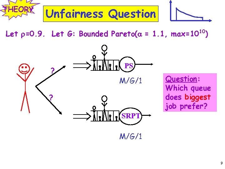 THEORY Unfairness Question Let r=0. 9. Let G: Bounded Pareto(a = 1. 1, max=1010)