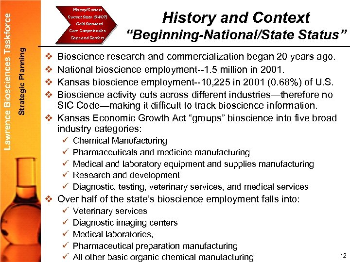 Current State (SWOT) Gold Standard Core Competencies Gaps and Barriers Strategic Planning Lawrence Biosciences
