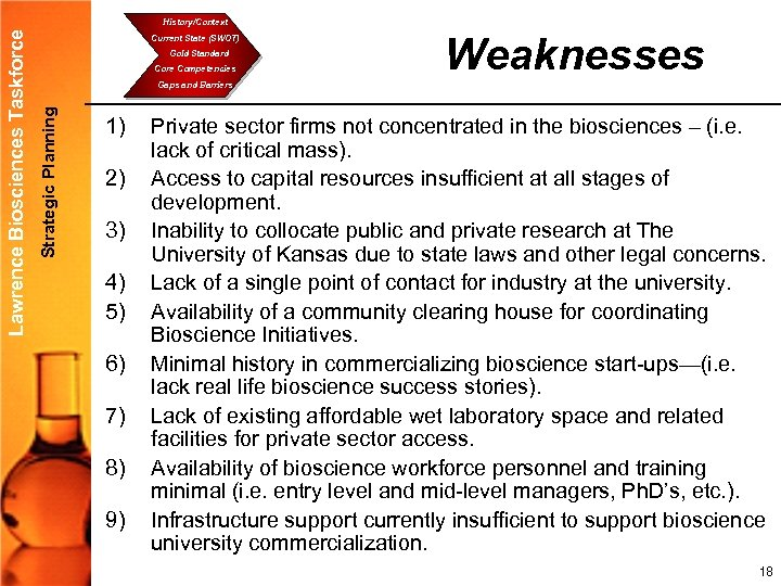 Current State (SWOT) Gold Standard Core Competencies Weaknesses Gaps and Barriers Strategic Planning Lawrence